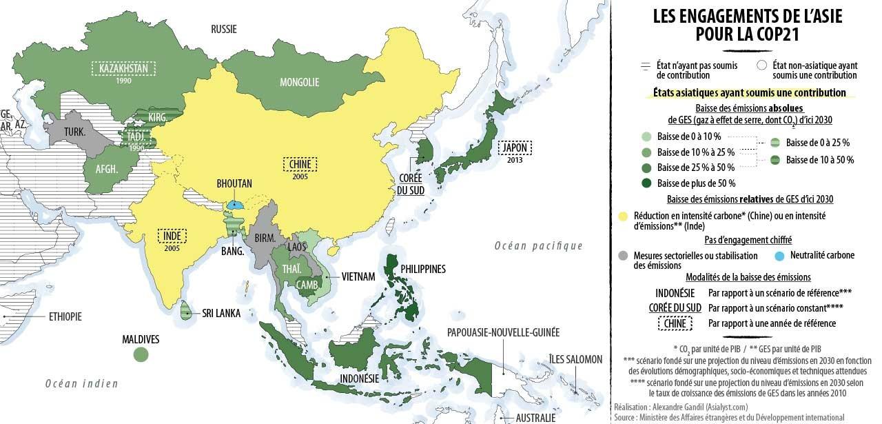 Les engagements de l'Asie pour la COP21