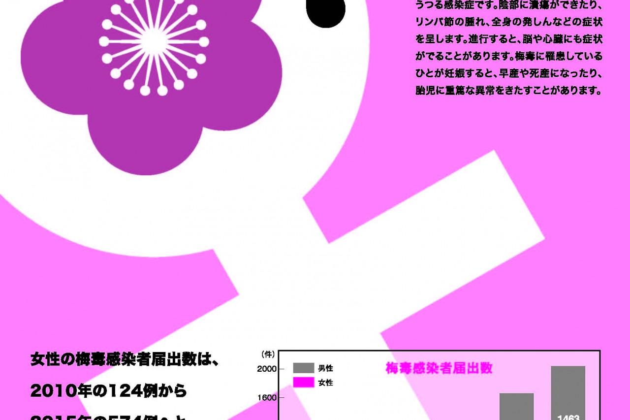 Document de prévention contre la syphilis, diffusé par le ministère japonais de la Santé en novembre 2015.