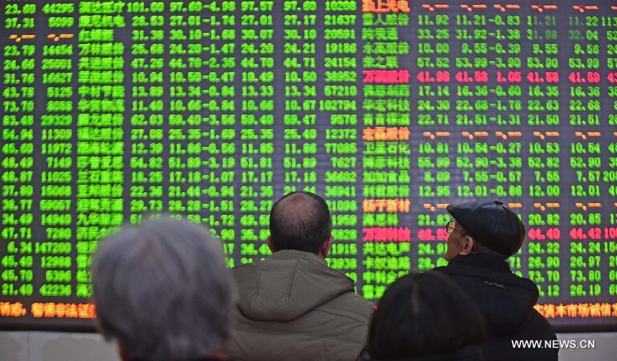 Valse boursière en Chine