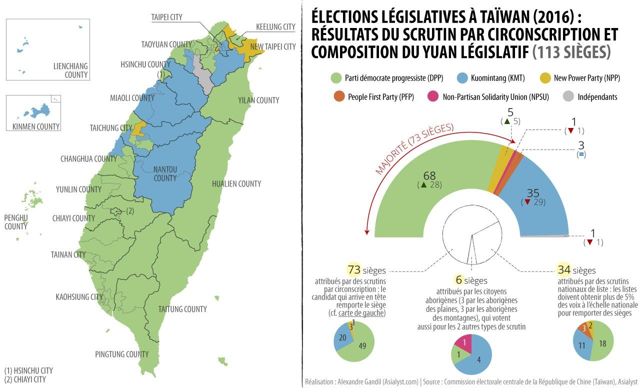 Les résultats des élections législatives du 16 janvier par scrutins et par circonscriptions.