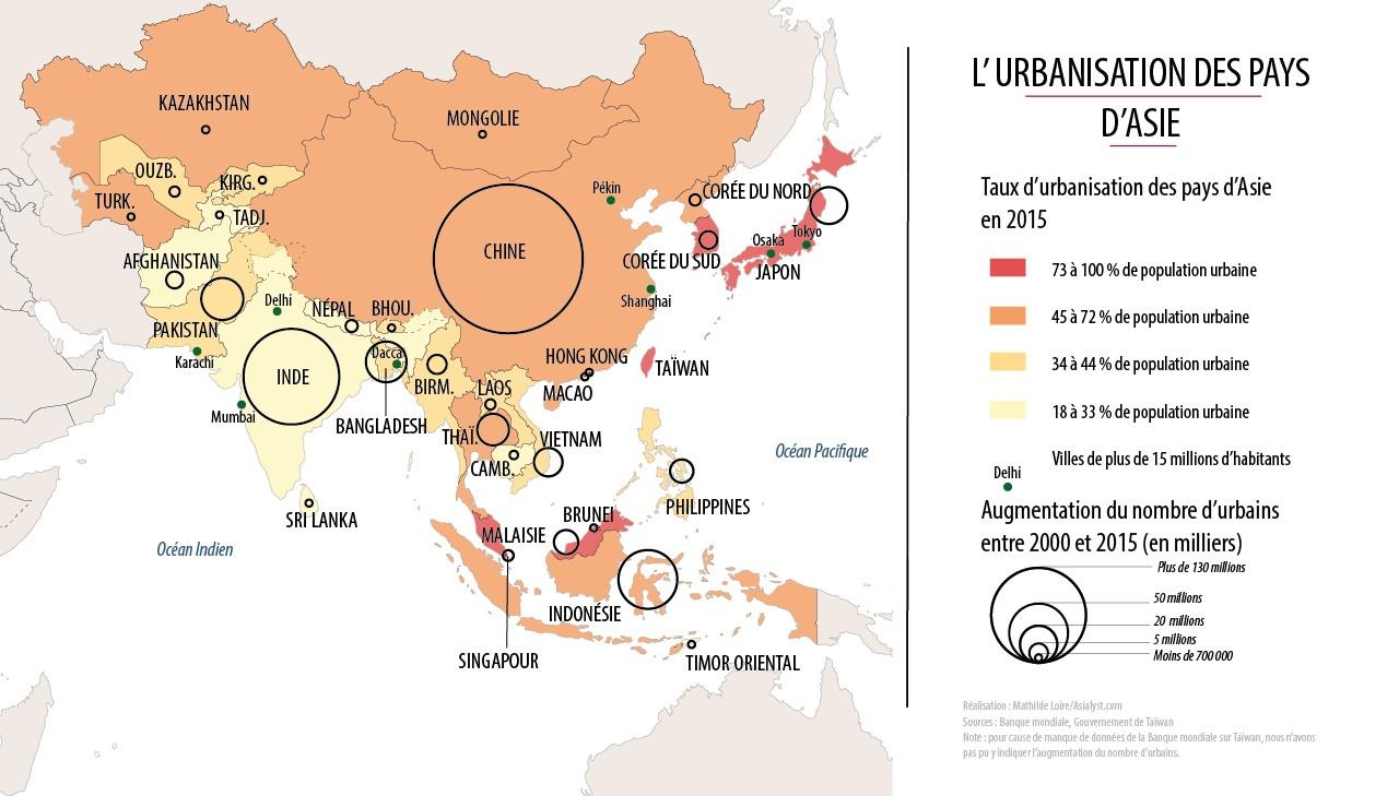 L'urbanisation en Asie