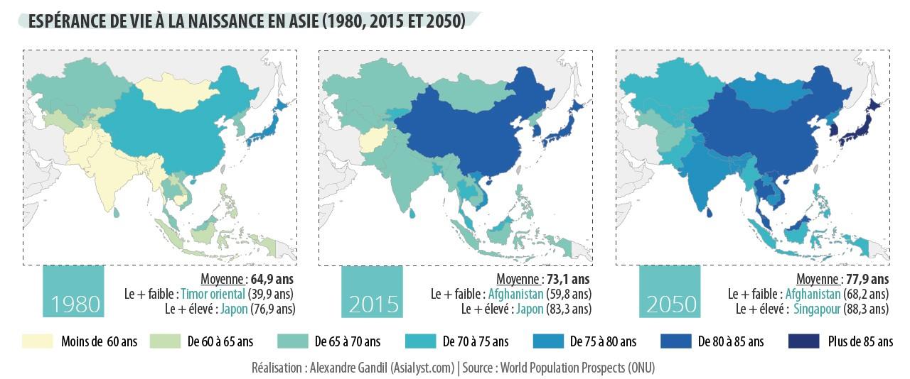 Infographie : Espérance de vie à la naissance en Asie en 1980, 2015 et 2050