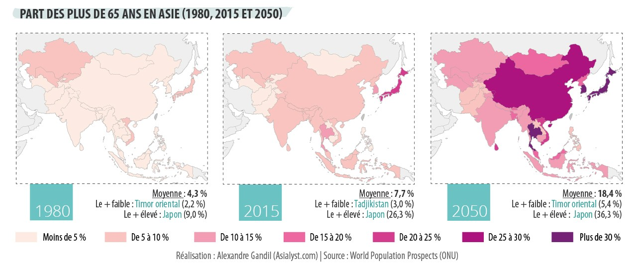 Infographie : Part des + de 65 ans dans la population en Asie en 1980, 2015 et 2050