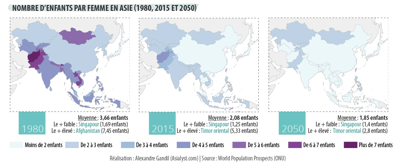 infographie : Nombre d'enfants par femme en Asie en 1980, 2015 et 2050