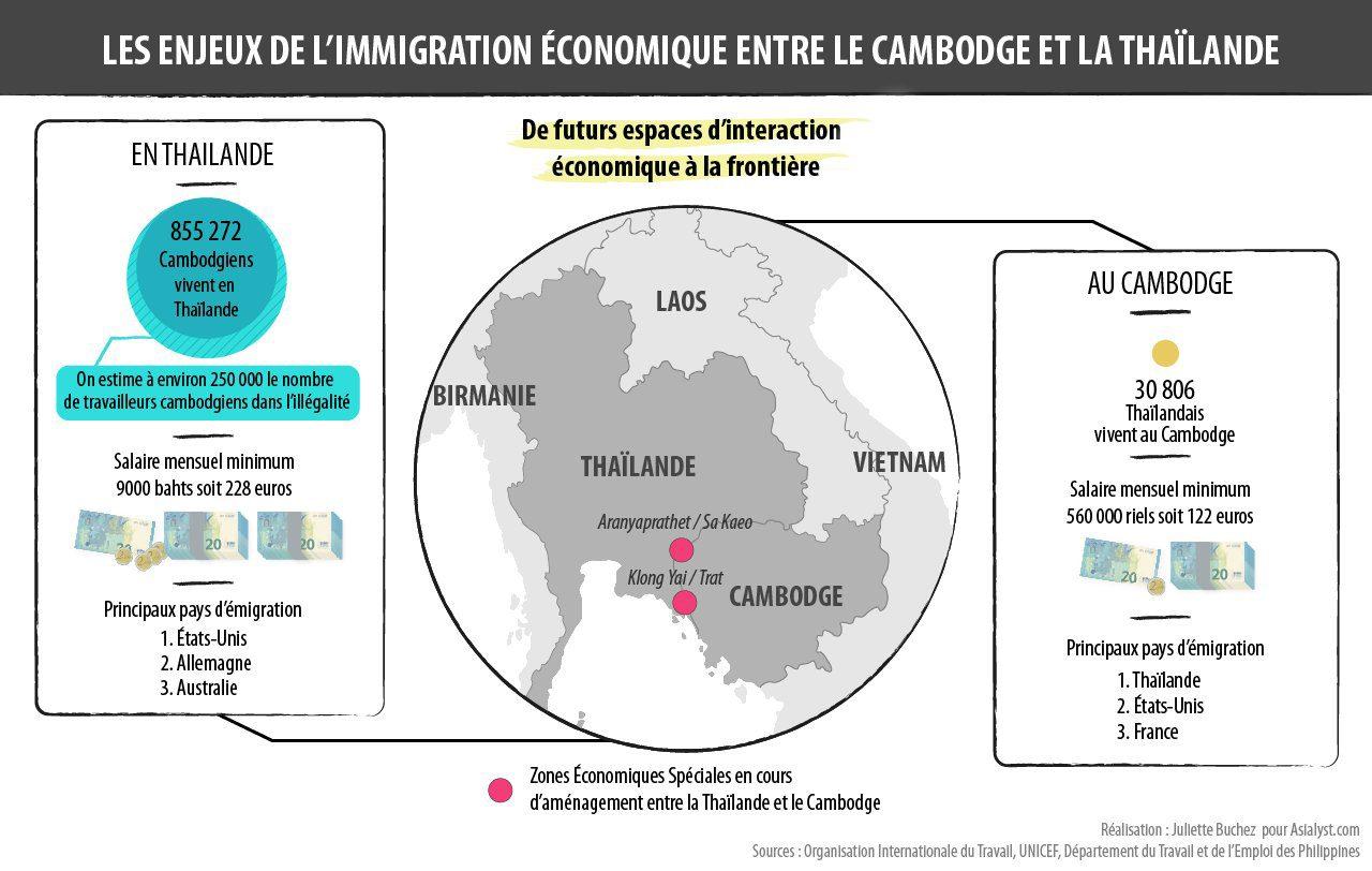En carte et en infographie, les enjeux de l'immigration économique entre le Cambodge et la Thaïlande.