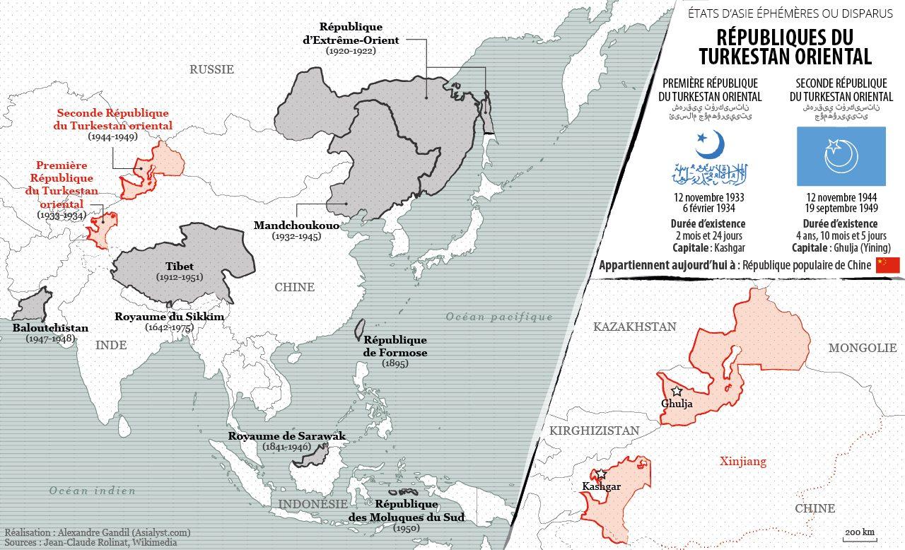 Panorama des États éphémères ou disparus d'Asie retenus par Asialyst et carte des Républiques du Turkestan oriental (1933-1934 et 1944-1949).