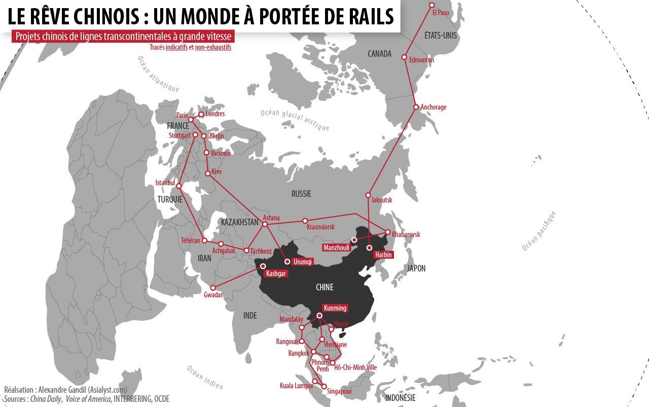 Carte des ambitions chinoises en matière de lignes transcontinentales à grande vitesse.