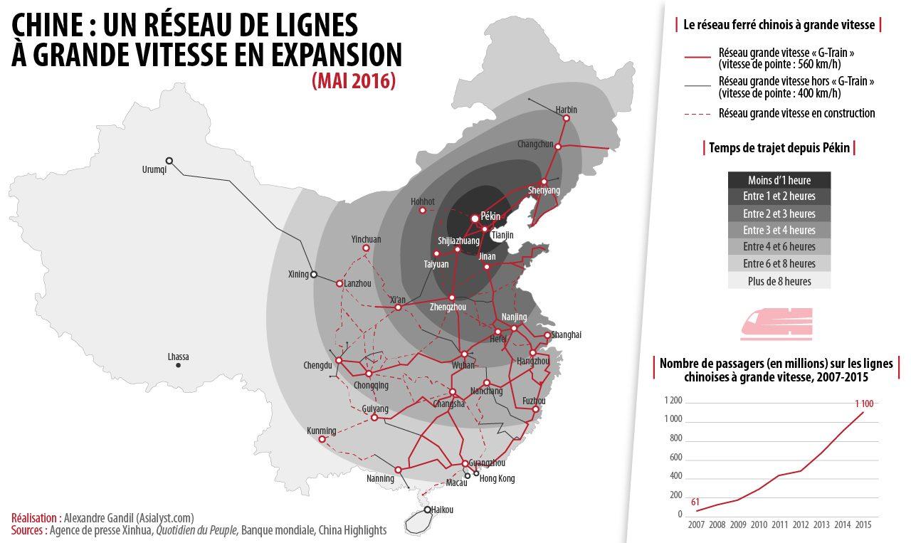 Carte du réseau ferré chinois à grande vitesse et de ses expansions prévues.