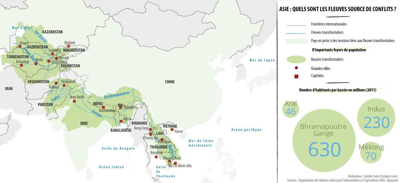 Les fleuves sources de conflits en Asie.