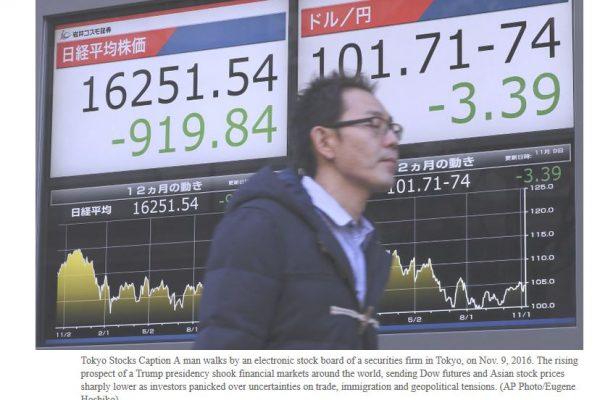 """Sans attendre la confirmation de la victoire du Républicain Donald Trump à la présidentielle américaine, l'indice boursier nippon est tombé proche des 16 000 points. Copie d'écran du """"Mainichi"""", le 9 novembre 2016."""