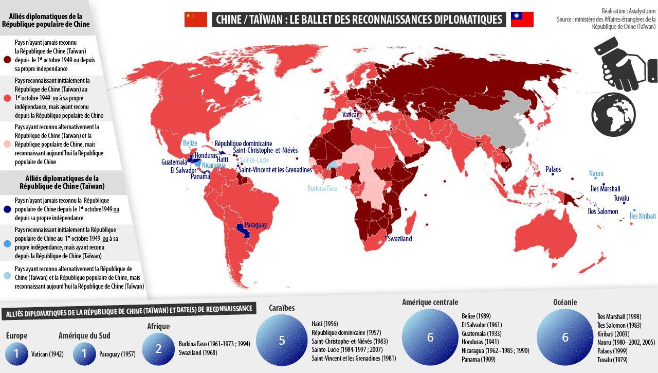 Carte du ballet des reconnaissances diplomatiques entre la République de Chine (Taipei) et la République populaire de Chine (Pékin)