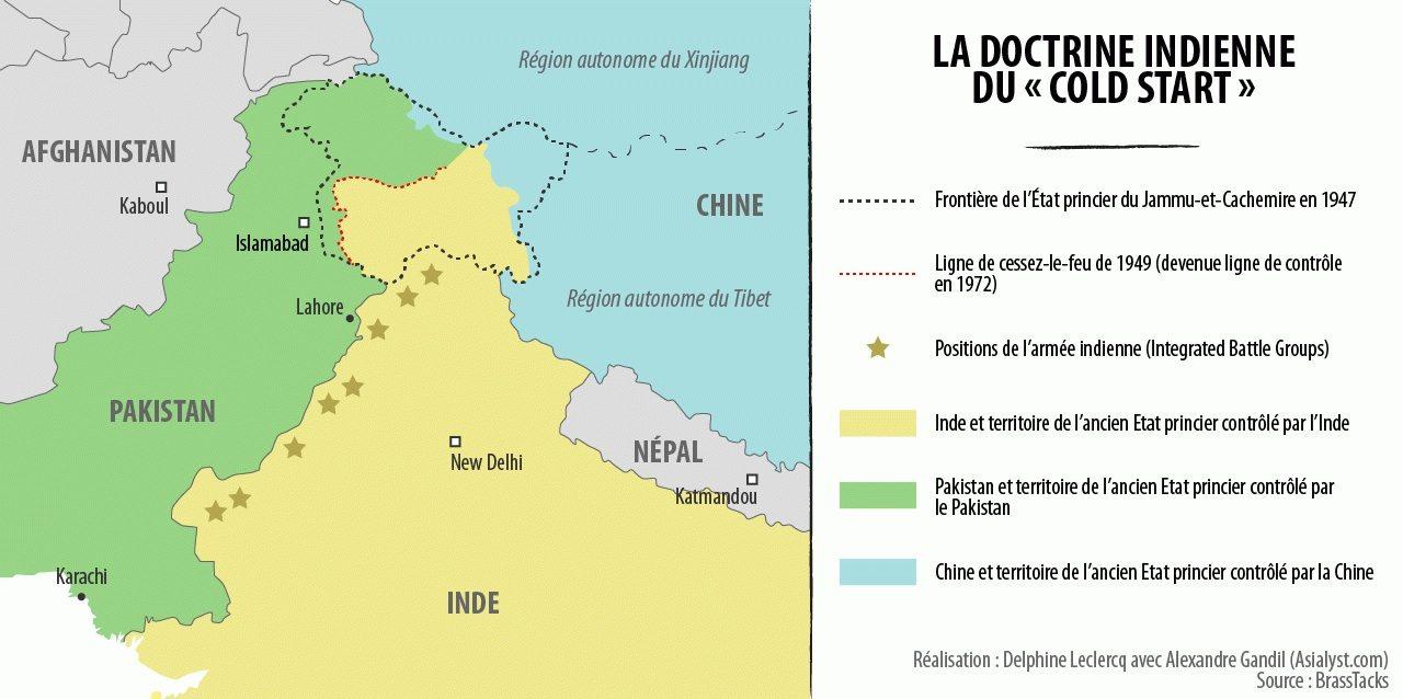 """La doctrine indienne du """"cold start"""" avec le Pakistan. (Crédits : Alexandre Gandil/Asialyst)"""