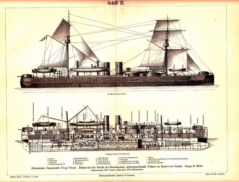 Plans du Dingyuan, le navire cuirassé allemand livré à la Chine en 1888. (Source : Sinojapanesewar)